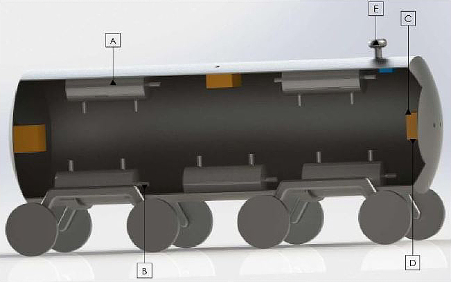Chalabi's safe design solution is a 'smart tank' rail car to transport crude oil or any type of flammable fuel.