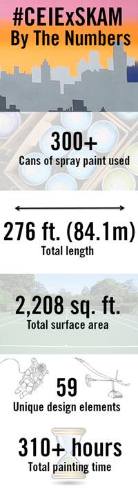 Infographic-v1.5