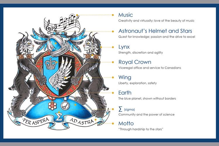 Payette heraldic emblem.