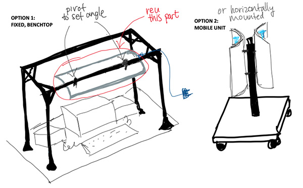 Two conceptual sketches for possible configurations of the modular UV lamp. (Image courtesy Joyce Poon)