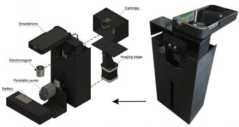 Image link to Researchers develop a quantum dot smartphone device to diagnose and track COVID-19