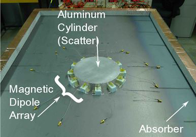 Experimental demonstration of actively cloaking a metal cylinder