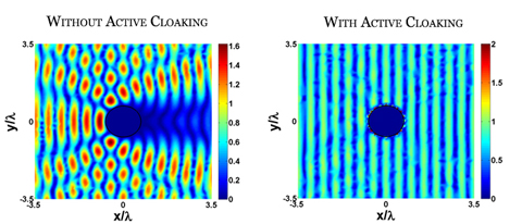 Figure 2: Electromagnetic field scatter visualized without active cloaking (left) and with (right).